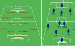 Các loại chiến thuật trong bóng đá phổ biến