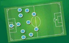 Cách đá tiền vệ trung tâm sân 11 người